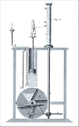 Prikaz vodenog sata kojeg je napravio Ktesibije Aleksandrijski u 3. stoljeću pr. Kr.