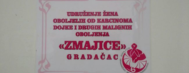 "Svečano otvorena prostorija Udruženja ""Zmajice"""