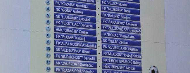 Kup Bosne i Hercegovine: Sutra utakmica Zvijezda-Zrinjski