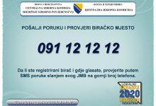 Kako provjeriti da li ste registrovani i gdje glasati