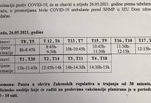 Sutra vakcinacija prioritetnih kategorija stanovništva protiv COVID 19
